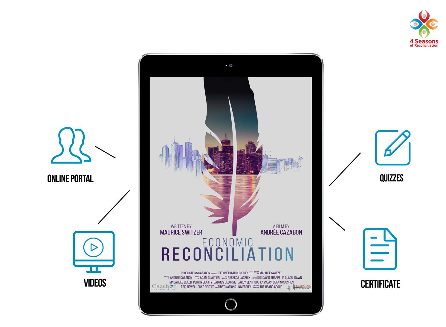 Device+Showing+Economic+Reconciliation+Movie